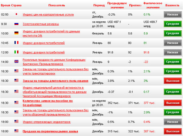 Forex анализ прогнозы календарь forex _envy_v 2.0 найти key